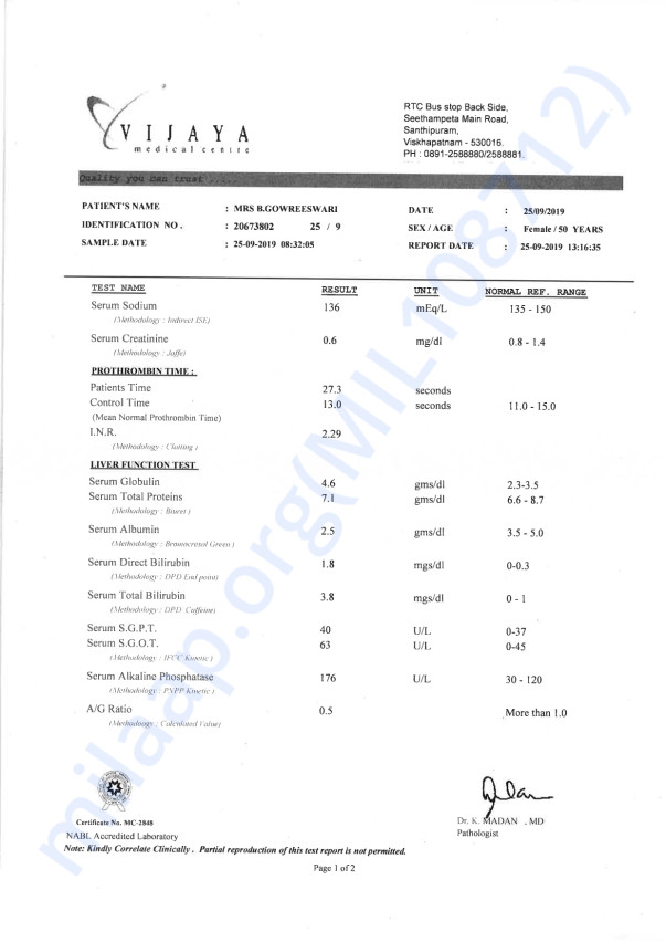Latest LFT & PT INR Results