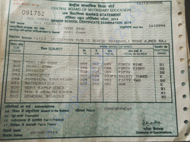My 12th compartment report