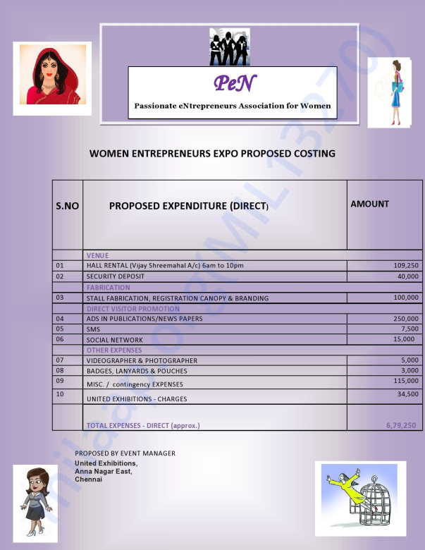 FUNDING DETAILS - WOMEN ENTREPRENEURS EXPO PROPOSED COSTING