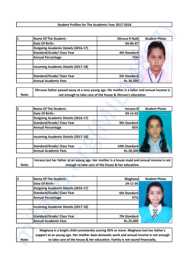 Details of students selected for Scholarship