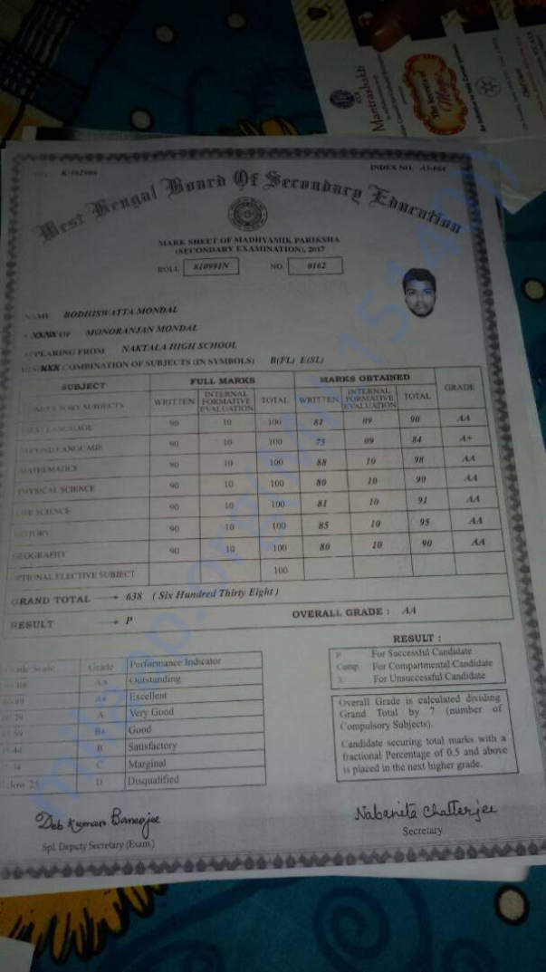 10th Marksheet