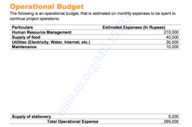 Operational Budget Expenditure