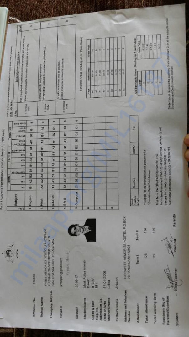 Sweet Memories High School, Panchgani- Aditya Kunwar Report Card