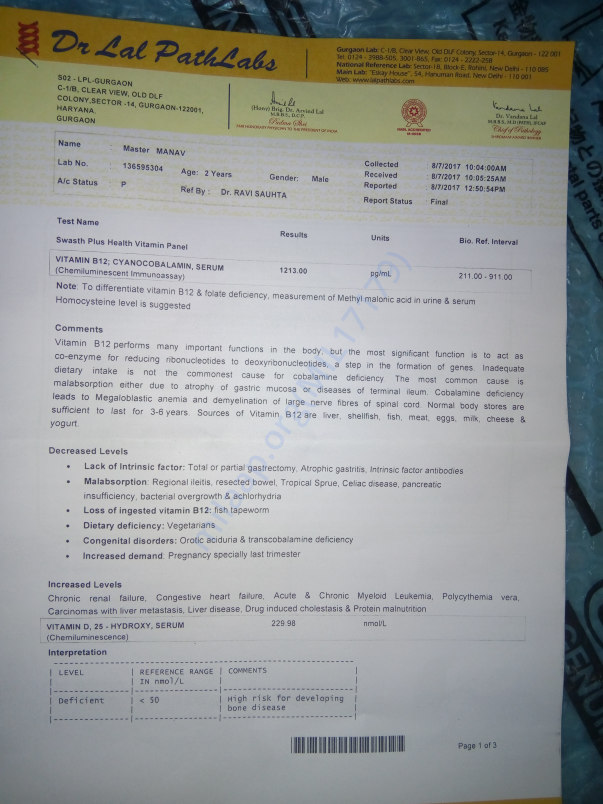 Blood  test report from Lal pathlabs
