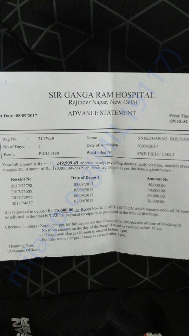 Bill amount for 5 days in Sir Gangaraam Hospital