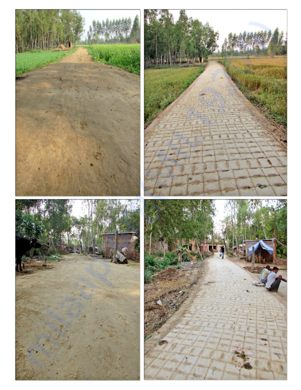 Our Permeable Road