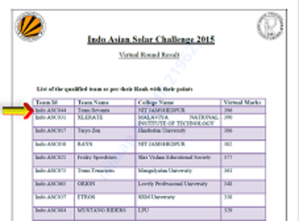 Achievement of Team Revanta in Indo-Asian Solar Challenge