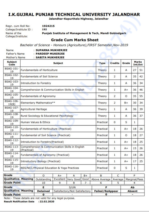 This is my result of B.Sc. Agriculture honours 1st Semester