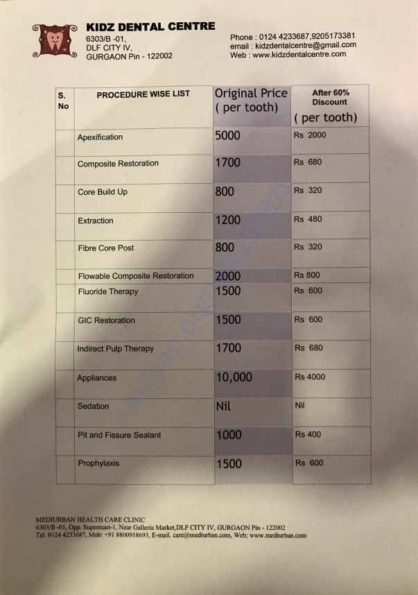 Subsidized Price List For Individual Dental Procedure( List-1)