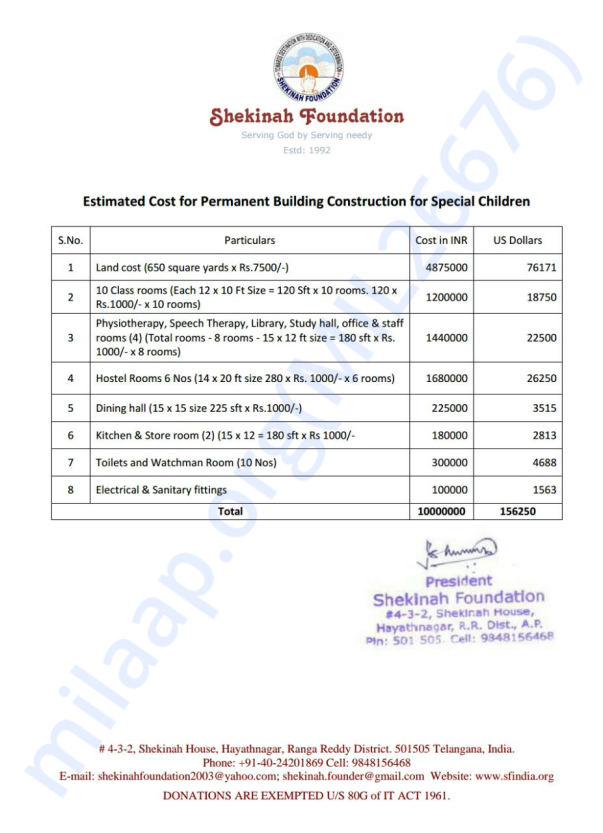 Details of Estimated Cost