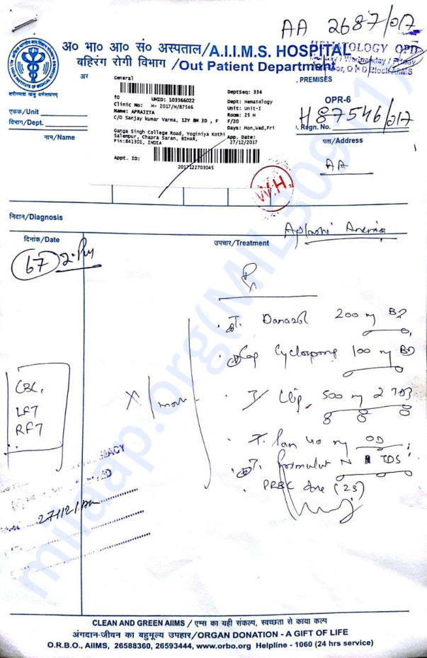This is a Prescription Copy of the ongoing treatment in AIIMS