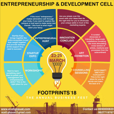 FOOTPRINTS'18 The Annual Business Conclave