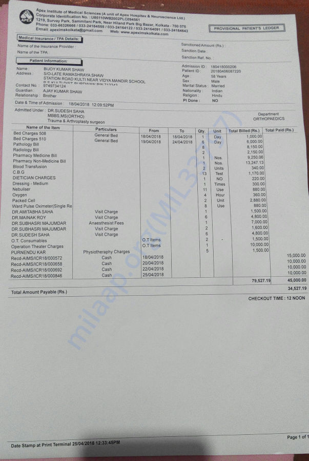 Hospital charges from 18 - 25th april