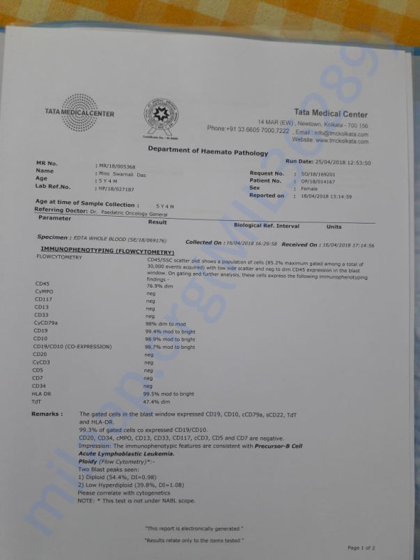 Some documents form Tata Medical Centre