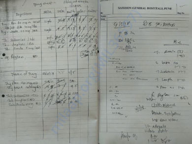 Abhijit Waghe Medical Report7