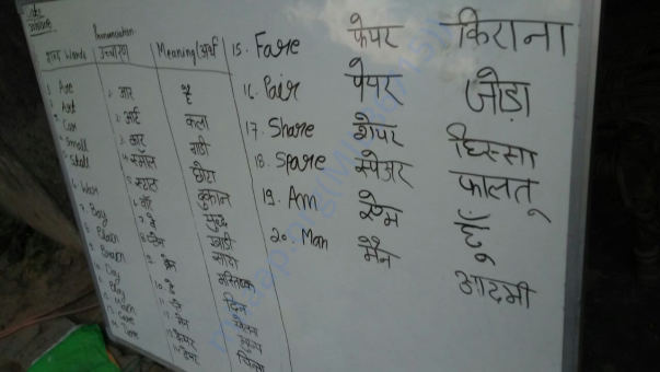 English Words and there meaning in hindi