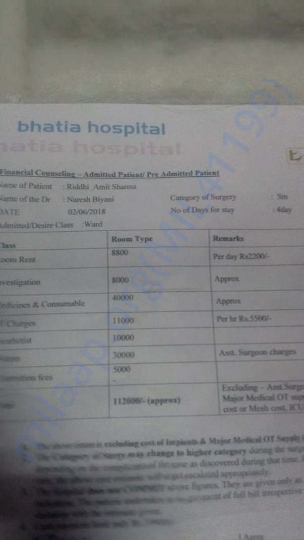 Hospital details and estimated bill amount