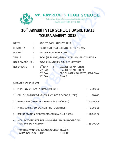 Budget for the Basketball tournament