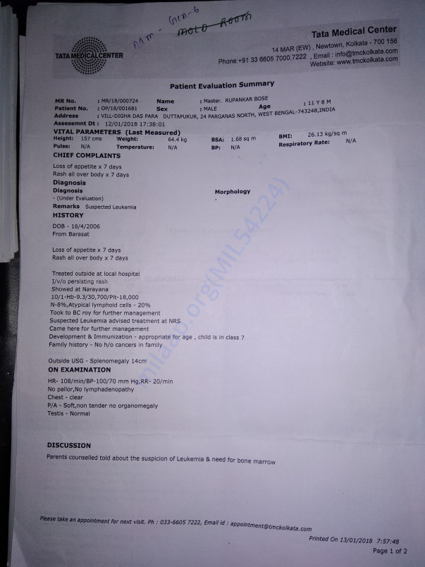 Document showing the details of the treatment given