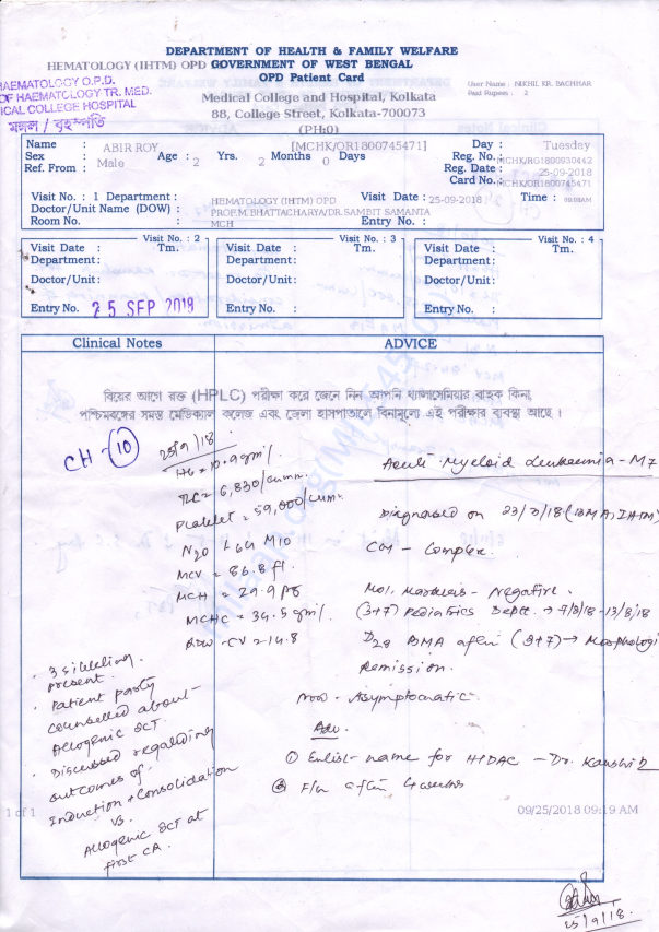 Prescription of Medical College Hospital Kolkata
