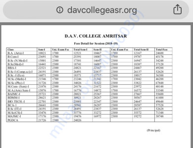 DAV COLLEGE FEE STRUCTURE