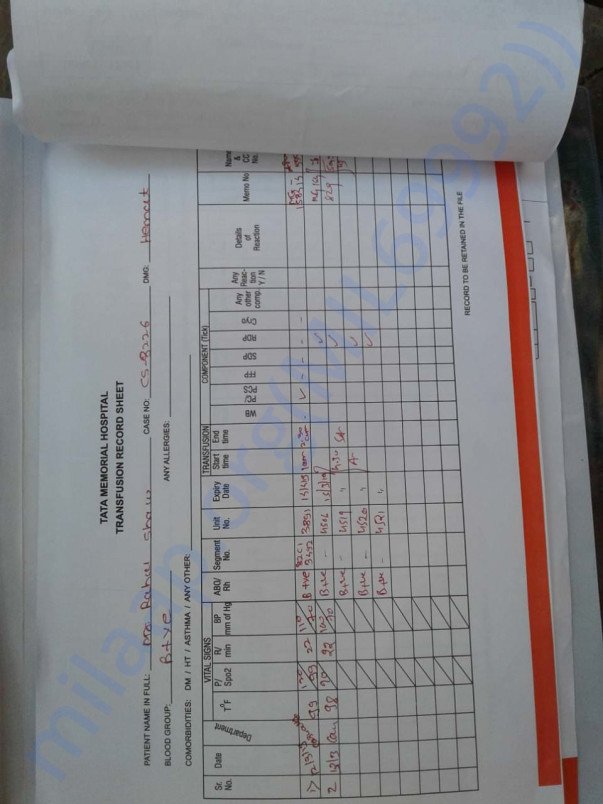Record Sheet For Blood Transfusion