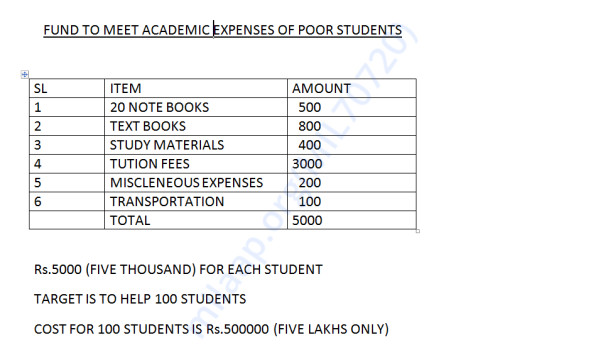 DETAILS OF EXPENSES TO BE MEET USING THE FUND