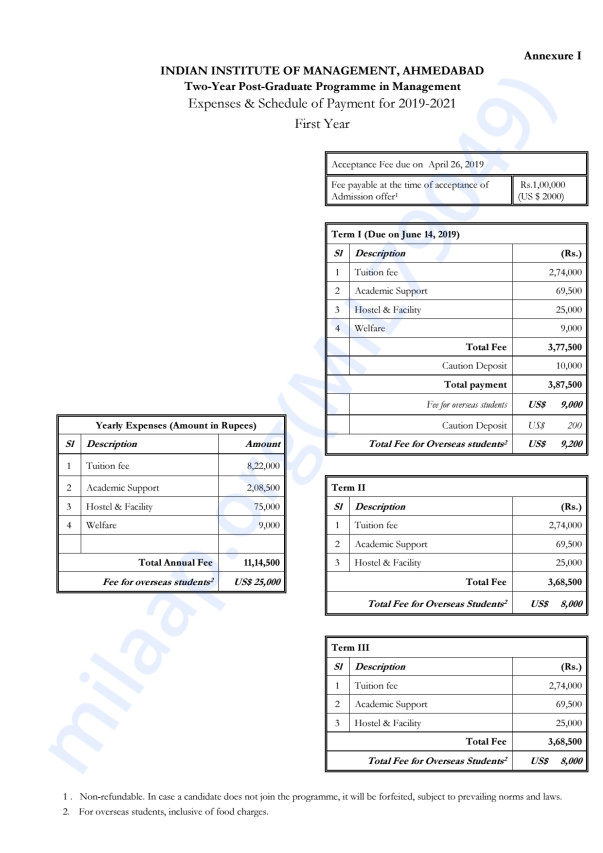 Expenses & Schedule of Payment for 2019-2021 (First Year)
