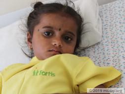 Parinitha needs your help!