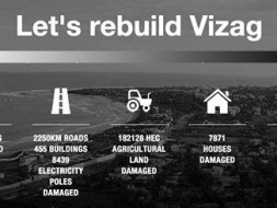 I am fundraising to get the city of Vizag back on its feet. Can you support me?