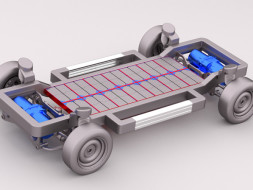 Electric Loop Car
