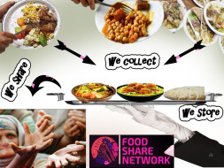 Food Share Network : No one going to sleep hungry tonight.
