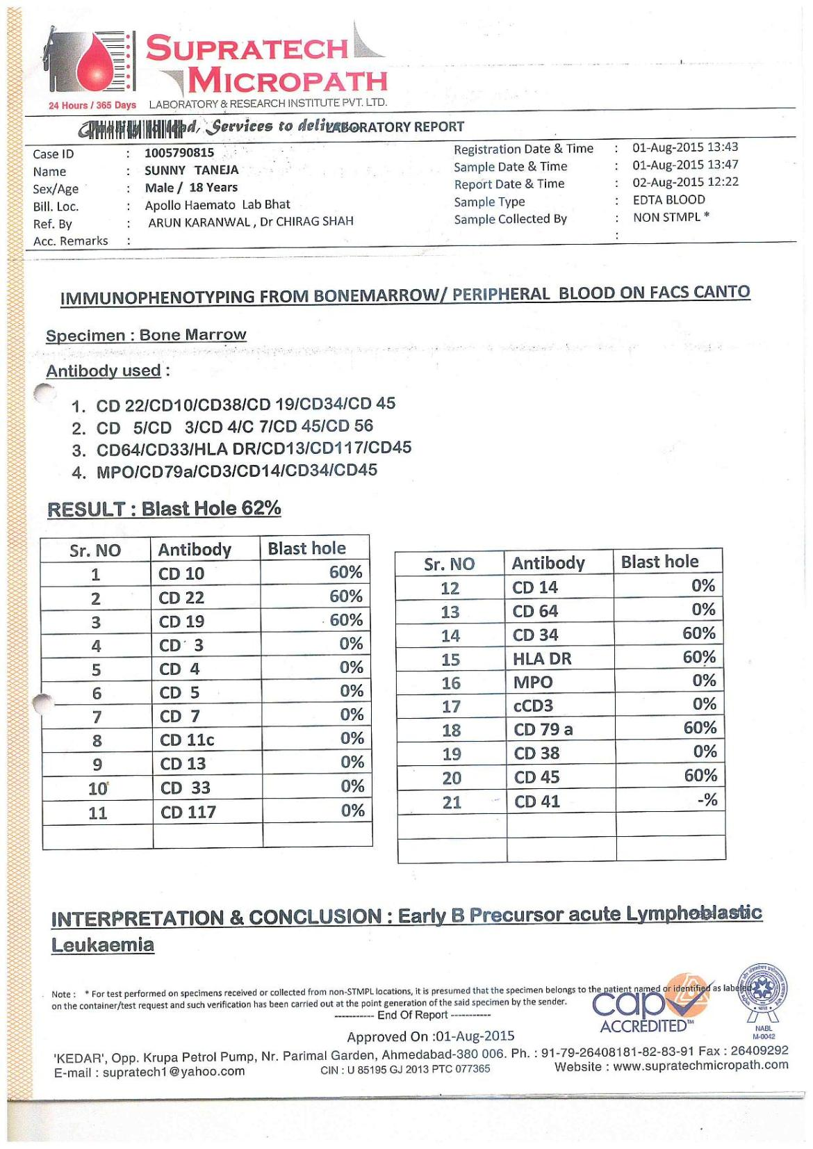 flow cytometry report on 1st august 2015