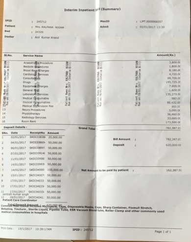 Max Bill Summary 18/1/2017