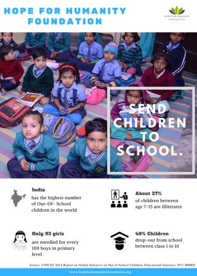 Send Children to School