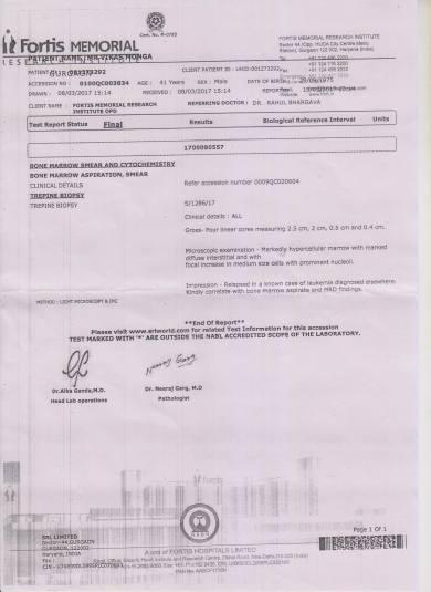 Medical Test report of Vikas Monga