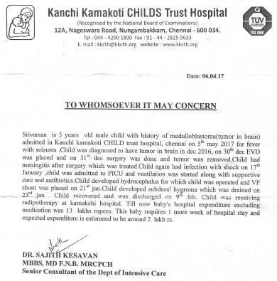 Certificate from hospital excluding medicines
