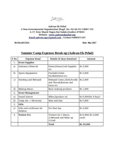 Summer Camp Expense Break-Up