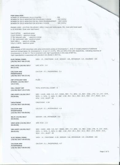 Discharge summary srija 2