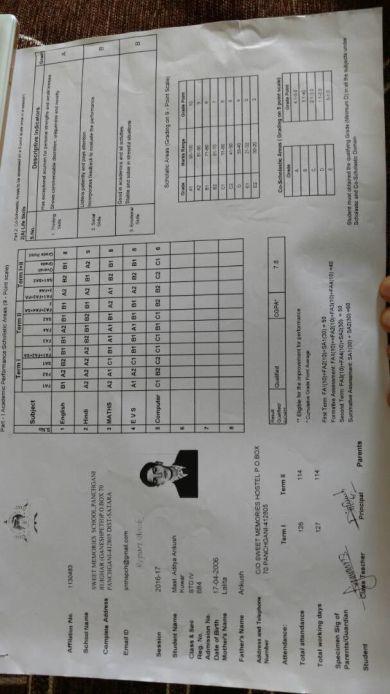 Sweet Memories High School, Panchgani- Aditya Kunwar Report Card