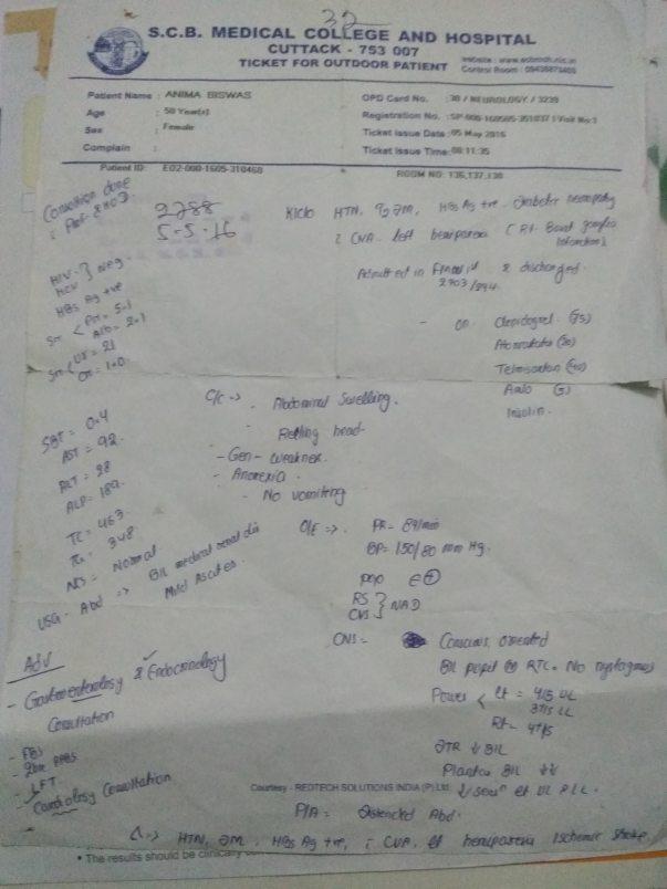 Nephrology Dr prescription 2
