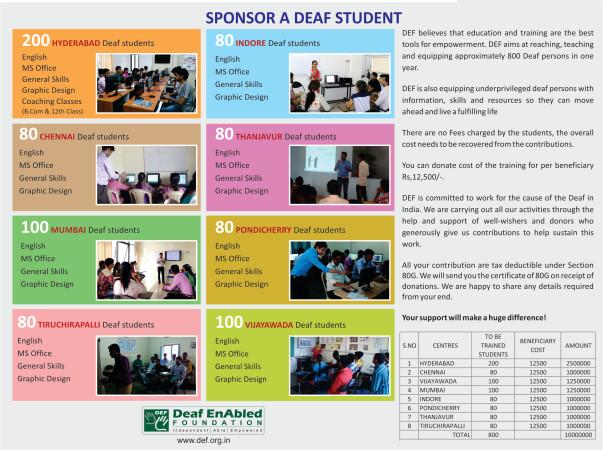 Deaf Enabled Foundation Utilisation Funds