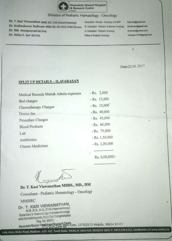 Expenditure of medical examination