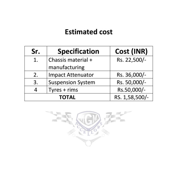 Estimated cost For basic structure  Manufacturing