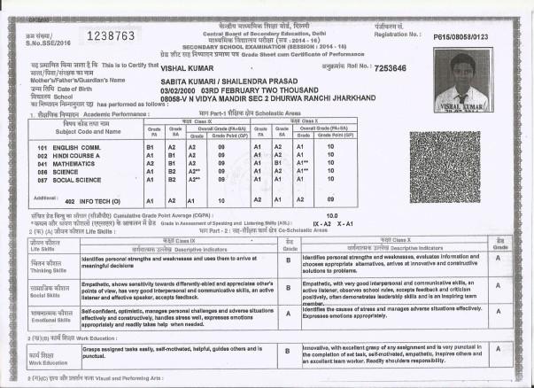 10th class marks sheet