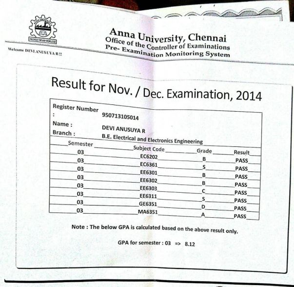 Anna university result, Devi Anusya R