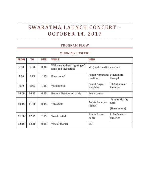 Swaratma Launch Plan and flow