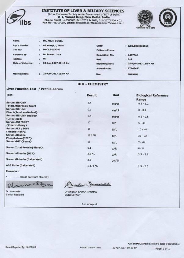 Bio chemistry  report