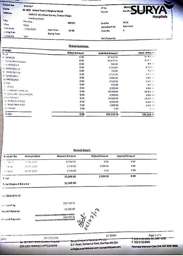 Bill for twin 1 for hospitalization