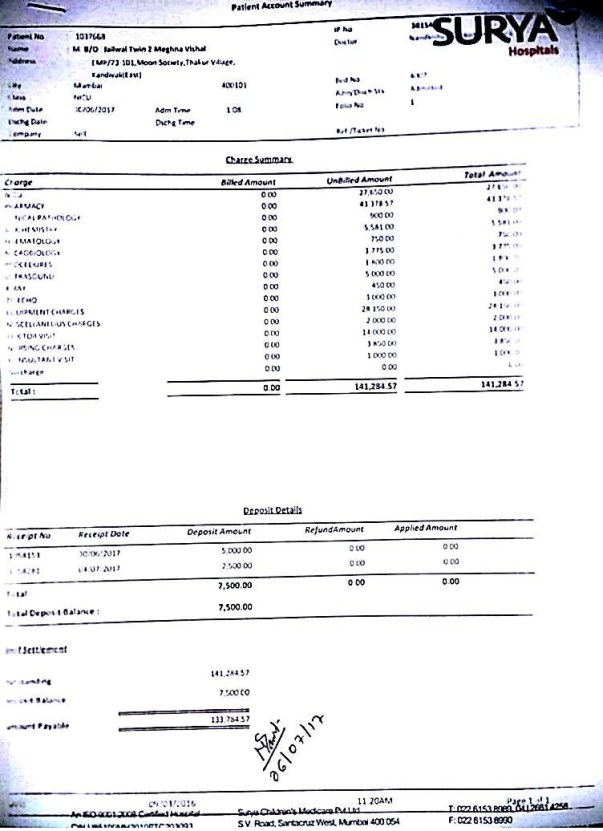Bill of twin 2 for hospitalization